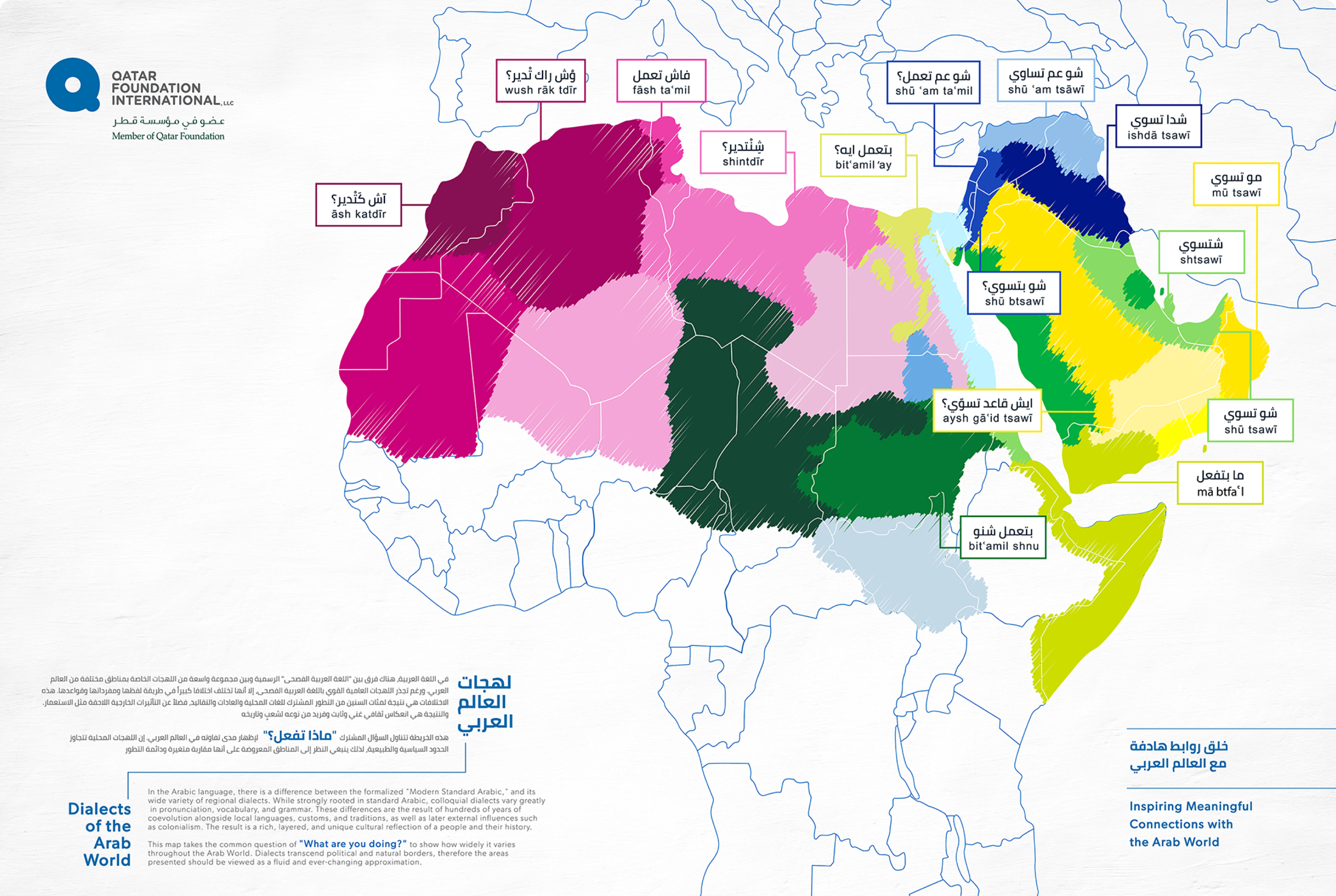 Types of Arabic map
